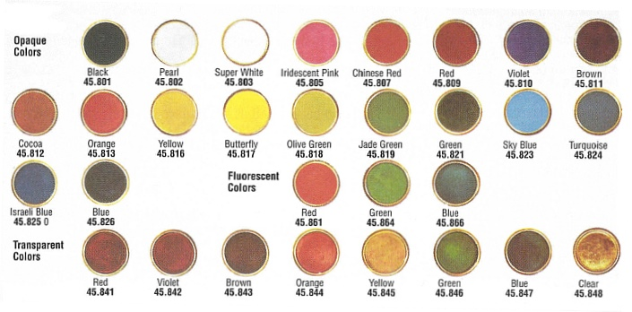 Ceramit Colours - 2 oz. Transparent
